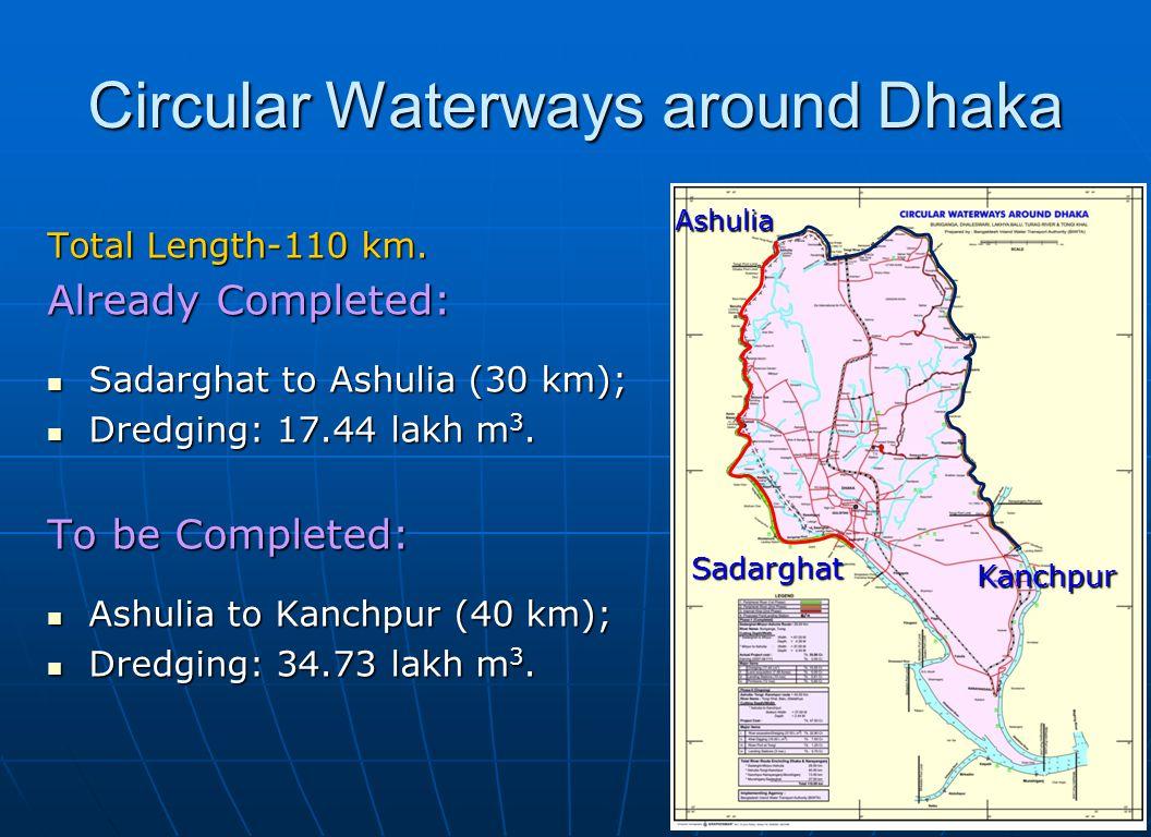 Circular Waterways around Dhaka Total Length-110 km. Already Completed: Sadarghat to Ashulia (30 km); Sadarghat to Ashulia (30 km); Dredging: 17.44 la