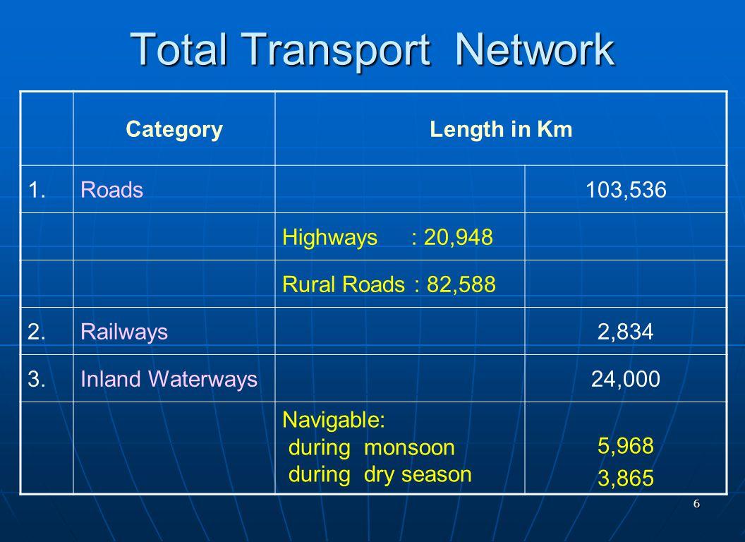 6 Total Transport Network CategoryLength in Km 1.Roads103,536 Highways : 20,948 Rural Roads : 82,588 2.Railways2,834 3.Inland Waterways24,000 Navigabl