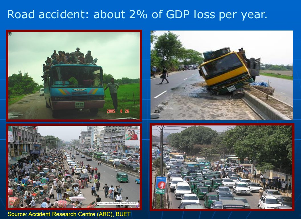 88 Source: Accident Research Centre (ARC), BUET Road accident: about 2% of GDP loss per year.