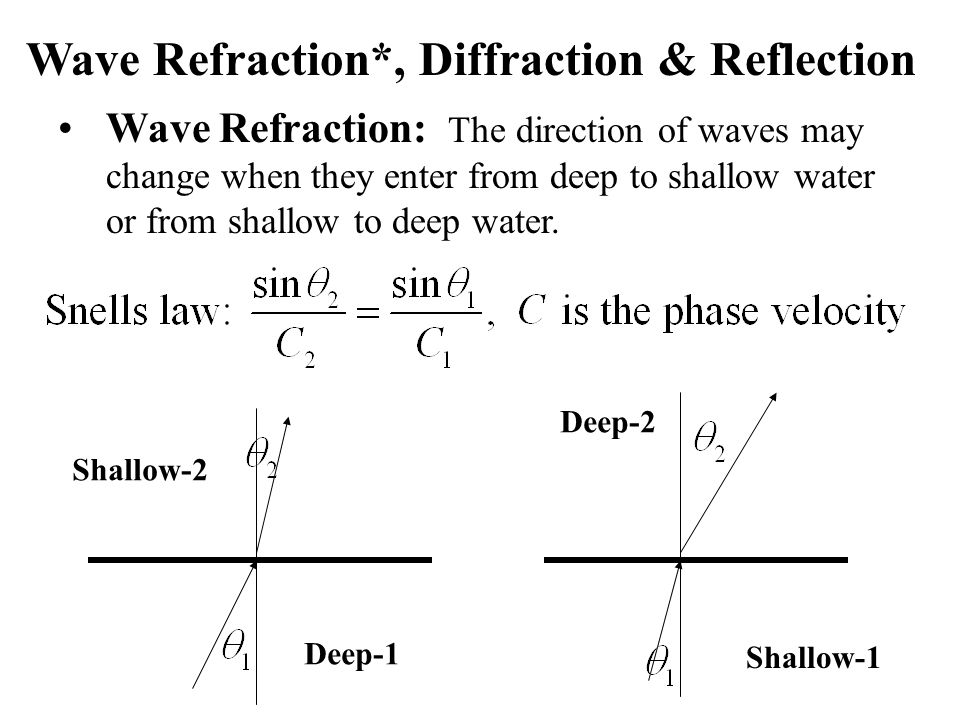 Wave Refraction*, Diffraction & Reflection Wave Refraction: The direction of waves may change when they enter from deep to shallow water or from shall
