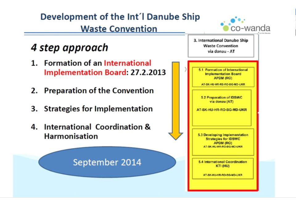 The Draft of Waste Management for Inland Navigation on the Danube
