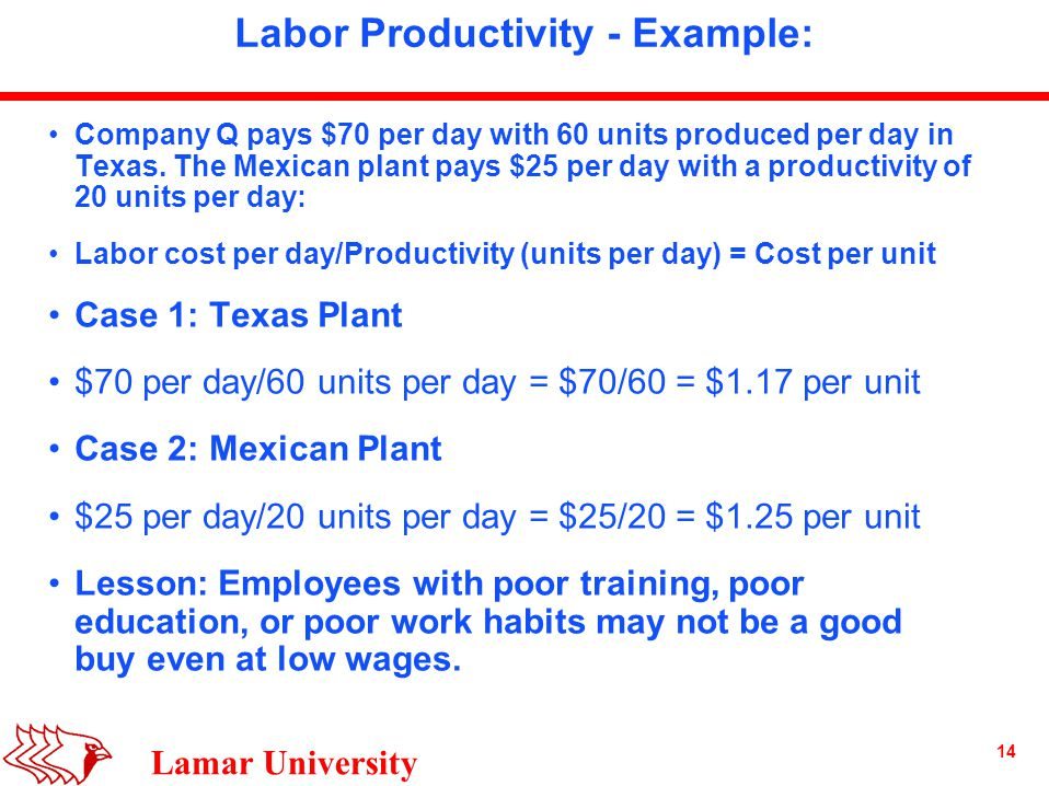 14 Lamar University Labor Productivity - Example: Company Q pays $70 per day with 60 units produced per day in Texas.