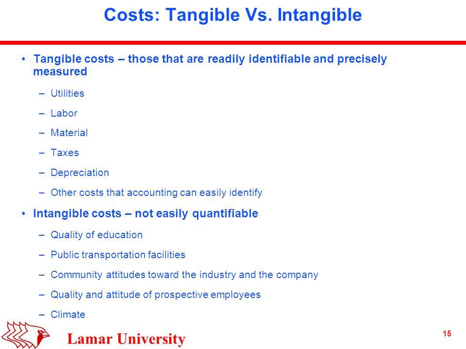 15 Lamar University Costs: Tangible Vs.