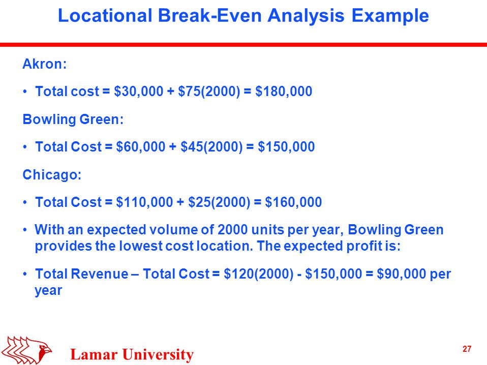 27 Lamar University Locational Break-Even Analysis Example Akron: Total cost = $30,000 + $75(2000) = $180,000 Bowling Green: Total Cost = $60,000 + $45(2000) = $150,000 Chicago: Total Cost = $110,000 + $25(2000) = $160,000 With an expected volume of 2000 units per year, Bowling Green provides the lowest cost location.