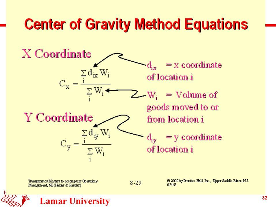 32 Lamar University Center of Gravity Method Steps