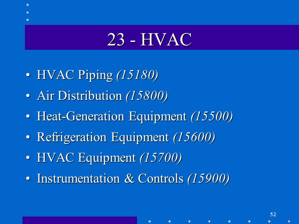 52 23 - HVAC HVAC Piping (15180)HVAC Piping (15180) Air Distribution (15800)Air Distribution (15800) Heat-Generation Equipment (15500)Heat-Generation Equipment (15500) Refrigeration Equipment (15600)Refrigeration Equipment (15600) HVAC Equipment (15700)HVAC Equipment (15700) Instrumentation & Controls (15900)Instrumentation & Controls (15900)
