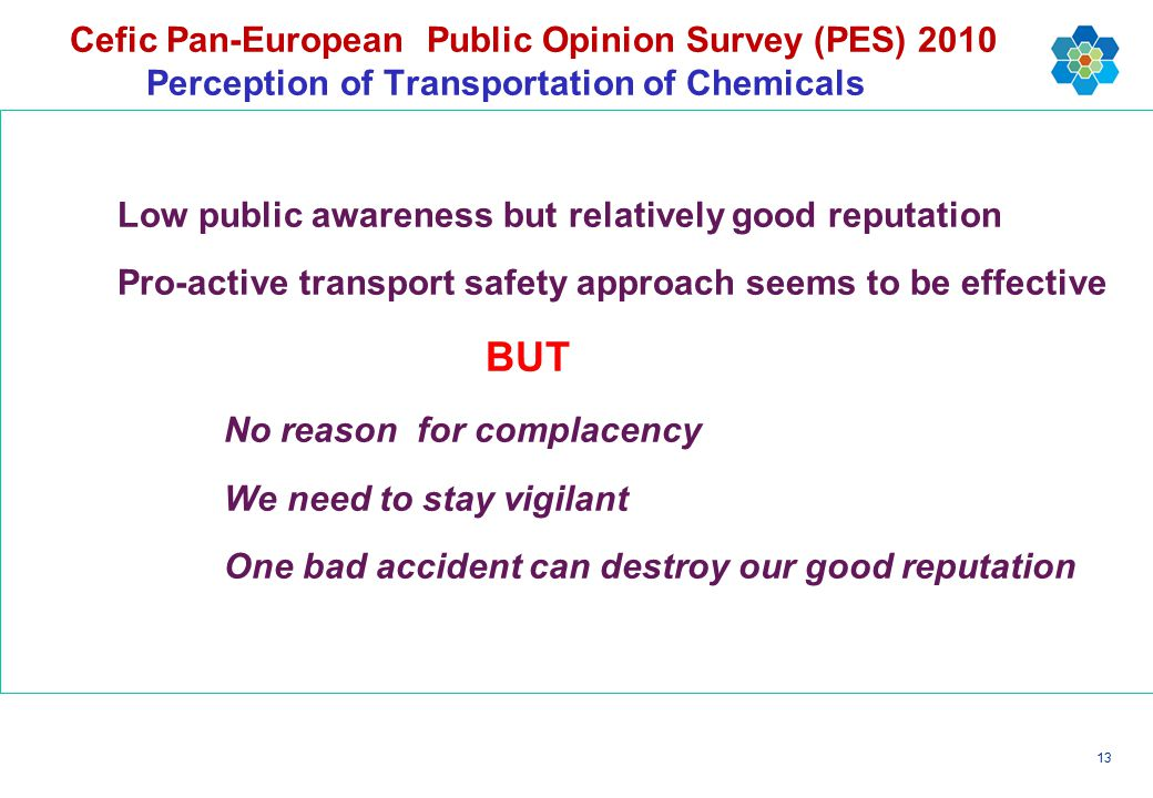 13 Cefic Pan-European Public Opinion Survey (PES) 2010 Perception of Transportation of Chemicals Low public awareness but relatively good reputation P