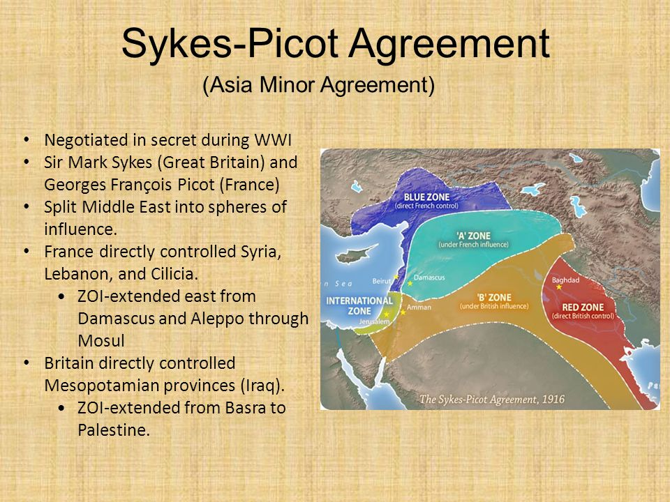 Sykes-Picot Agreement Negotiated in secret during WWI Sir Mark Sykes (Great Britain) and Georges François Picot (France) Split Middle East into spheres of influence.