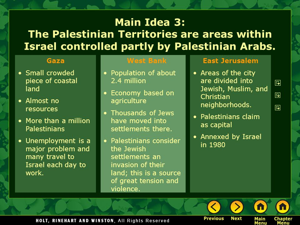 Main Idea 3: The Palestinian Territories are areas within Israel controlled partly by Palestinian Arabs. Gaza Small crowded piece of coastal land Almo