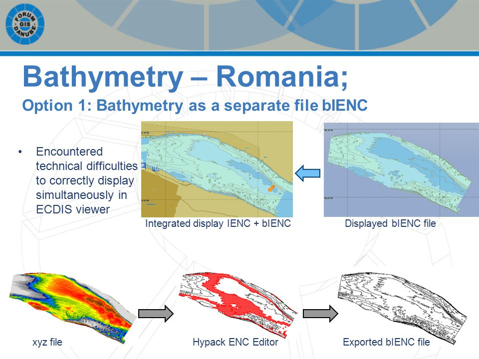 Option 1: Bathymetry as a separate file bIENC Encountered technical difficulties to correctly display simultaneously in ECDIS viewer xyz fileHypack ENC EditorExported bIENC file Displayed bIENC fileIntegrated display IENC + bIENC