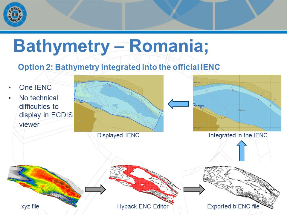 Option 2: Bathymetry integrated into the official IENC One IENC No technical difficulties to display in ECDIS viewer xyz fileHypack ENC EditorExported bIENC file Integrated in the IENC Displayed IENC Bathymetry – Romania;