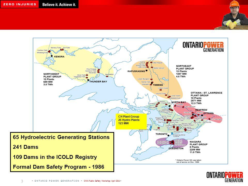  O N T A R I O P O W E R G E N E R A T I O N  OWA Public Safety Workshop April 2011  3 65 Hydroelectric Generating Stations 241 Dams 109 Dams in the ICOLD Registry Formal Dam Safety Program - 1986 CH Plant Group 26 Hydro Plants 123 MW