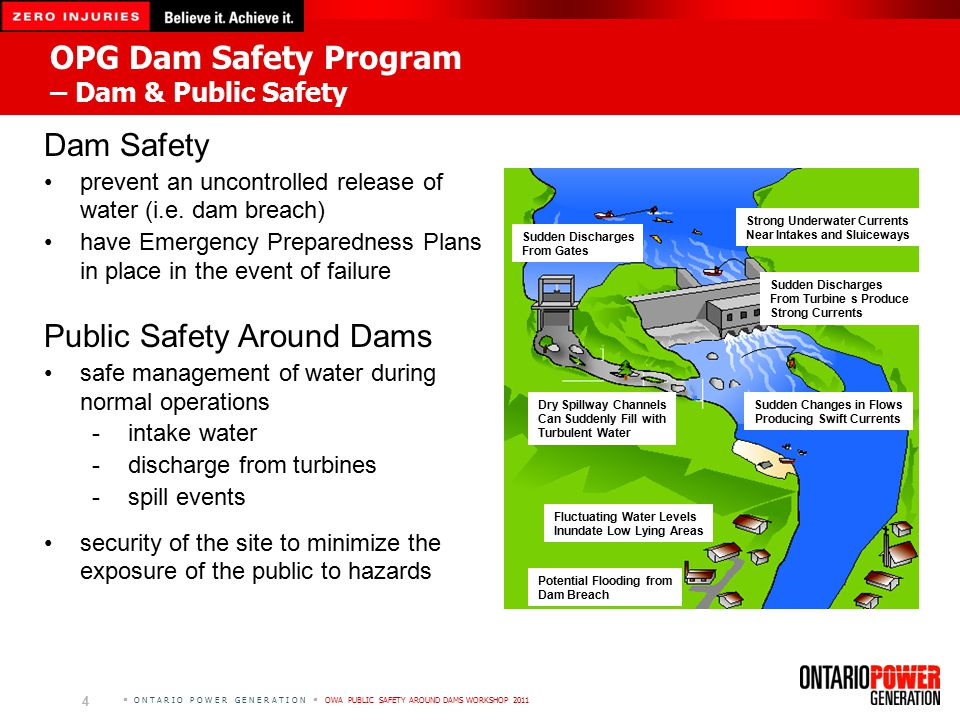  O N T A R I O P O W E R G E N E R A T I O N  OWA PUBLIC SAFETY AROUND DAMS WORKSHOP 2011 Managed System Approach to Public Safety Managed System approach to address the residual risks to the public that are associated with dams and their operations.
