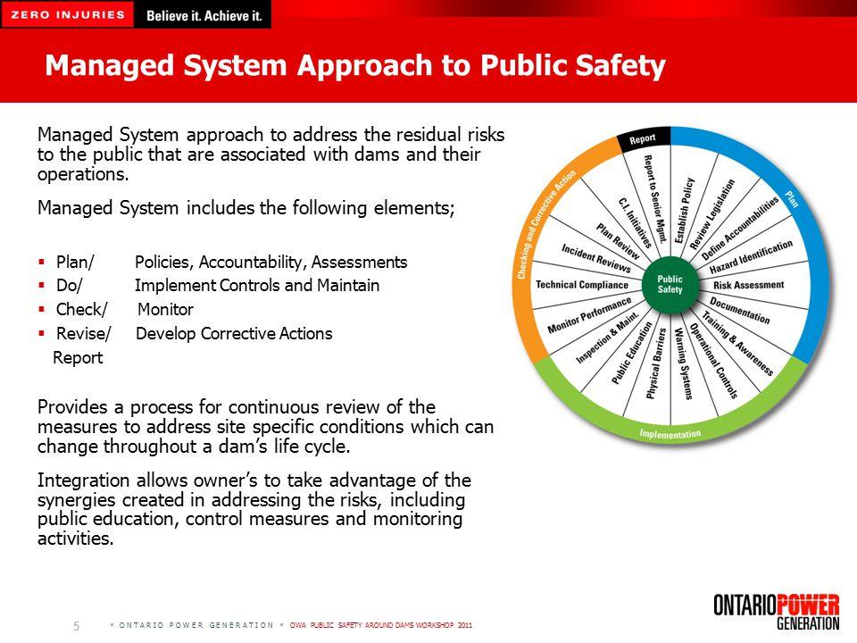  O N T A R I O P O W E R G E N E R A T I O N  OWA PUBLIC SAFETY AROUND DAMS WORKSHOP 2011 OPG Managed System - Waterways Public Safety 6