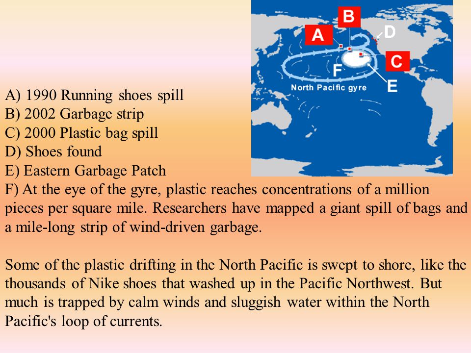 A) 1990 Running shoes spill B) 2002 Garbage strip C) 2000 Plastic bag spill D) Shoes found E) Eastern Garbage Patch F) At the eye of the gyre, plastic reaches concentrations of a million pieces per square mile.