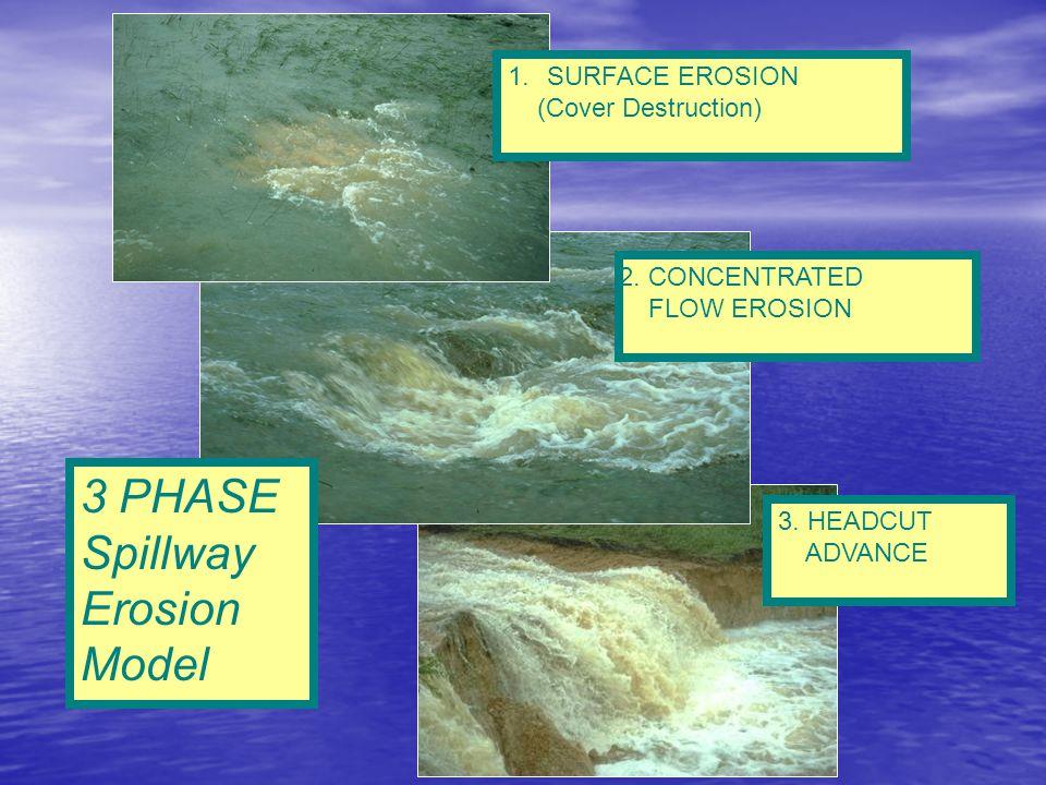 3 PHASE Spillway Erosion Model 1.SURFACE EROSION (Cover Destruction) 3.
