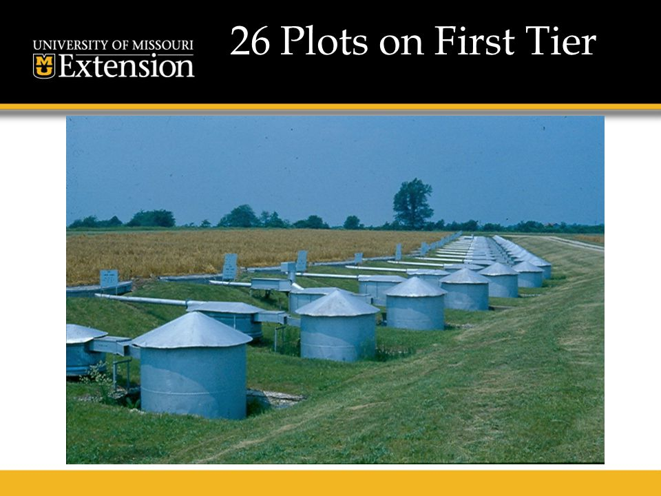 26 Plots on First Tier