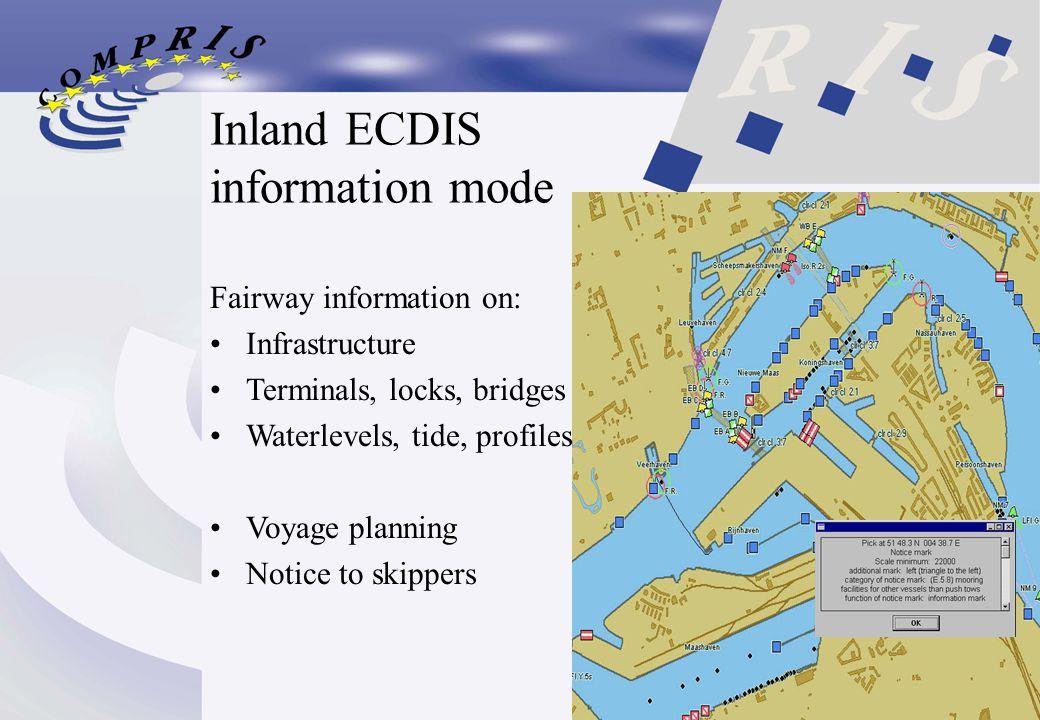 Inland ECDIS information mode Fairway information on: Infrastructure Terminals, locks, bridges Waterlevels, tide, profiles Voyage planning Notice to s