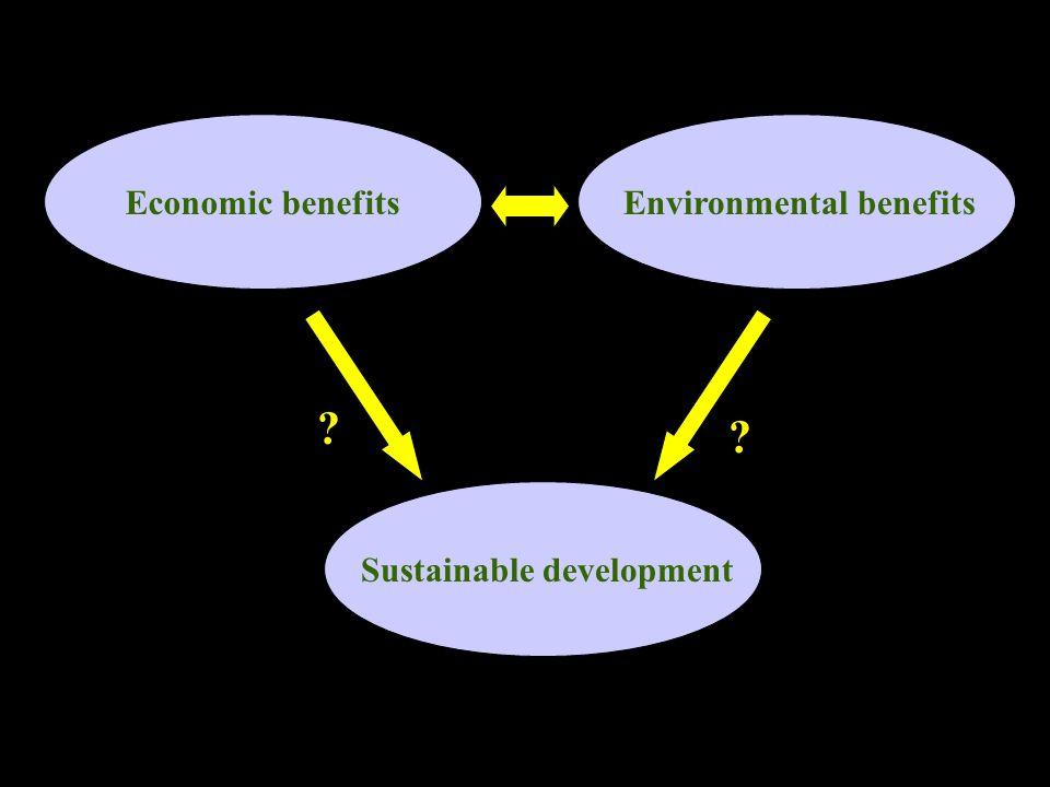 Economic benefits Environmental benefits Sustainable development