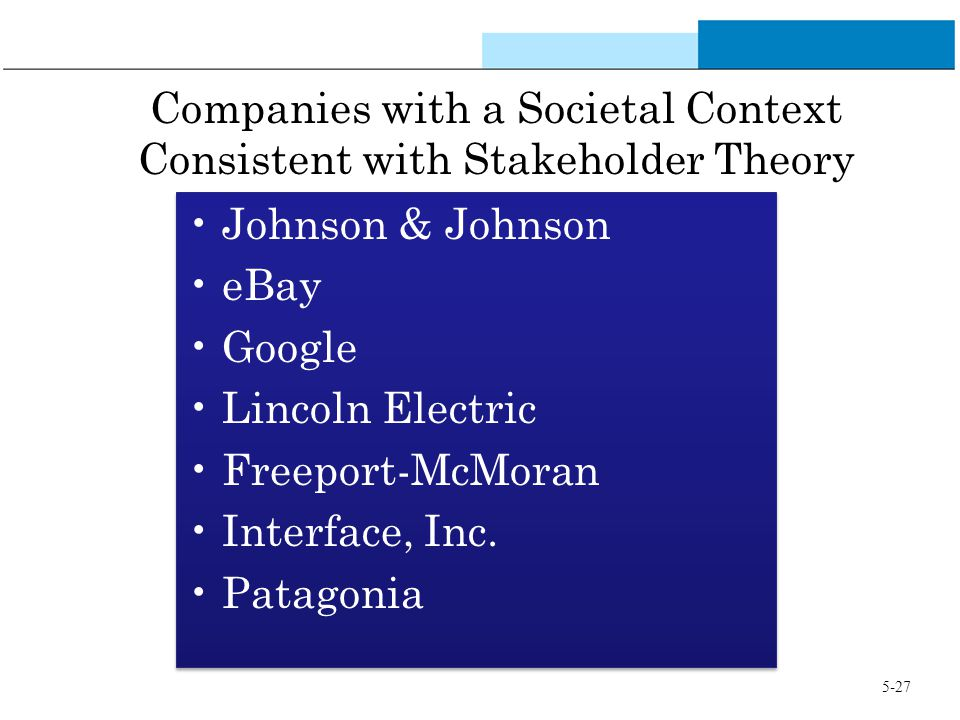 Companies with a Societal Context Consistent with Stakeholder Theory Johnson & Johnson eBay Google Lincoln Electric Freeport-McMoran Interface, Inc. P