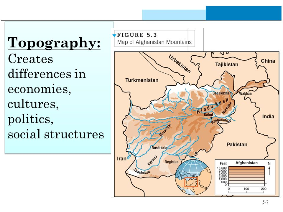Topography: Creates differences in economies, cultures, politics, social structures 5-7