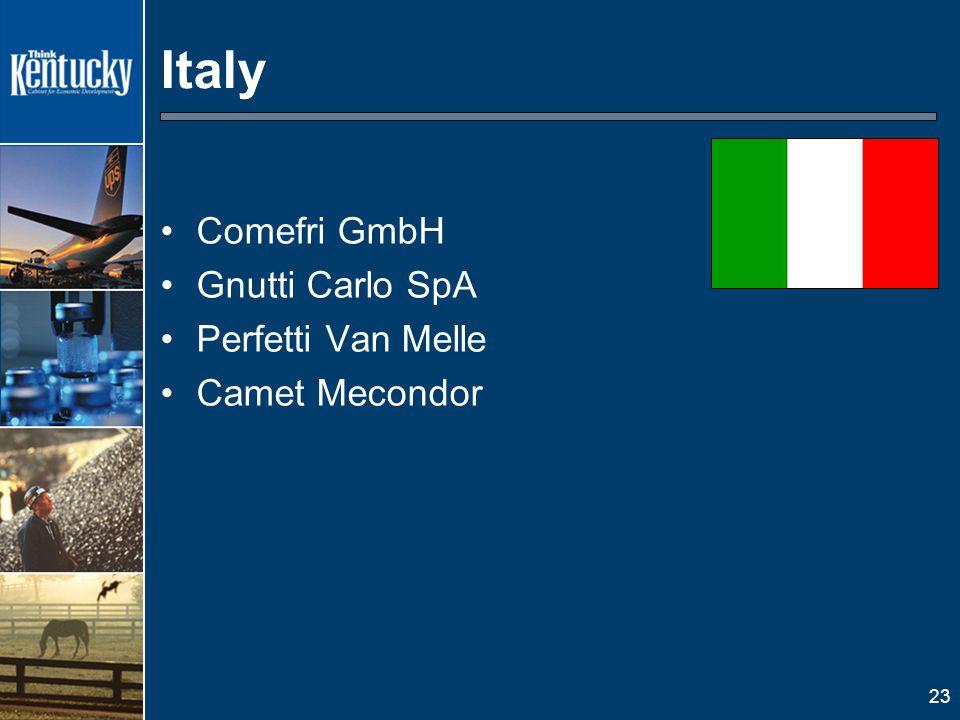 23 Italy Comefri GmbH Gnutti Carlo SpA Perfetti Van Melle Camet Mecondor