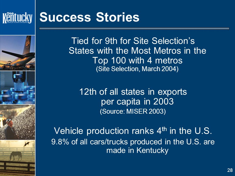 28 Success Stories Tied for 9th for Site Selection's States with the Most Metros in the Top 100 with 4 metros (Site Selection, March 2004) 12th of all states in exports per capita in 2003 (Source: MISER 2003) Vehicle production ranks 4 th in the U.S.