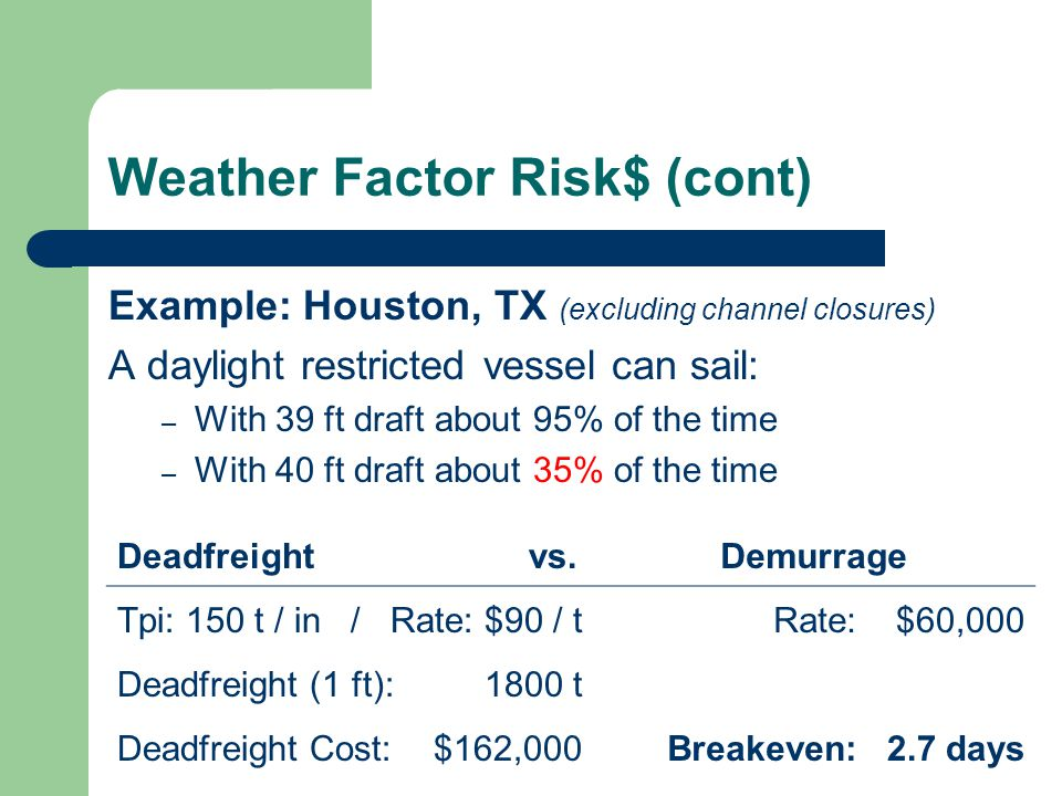 Weather Factor Risk$ (cont) Example: Houston, TX (excluding channel closures) A daylight restricted vessel can sail: – With 39 ft draft about 95% of t