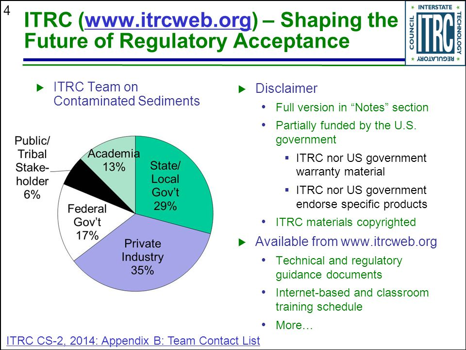 4 ITRC (www.itrcweb.org) – Shaping the Future of Regulatory Acceptancewww.itrcweb.org  ITRC Team on Contaminated Sediments  Disclaimer Full version in Notes section Partially funded by the U.S.