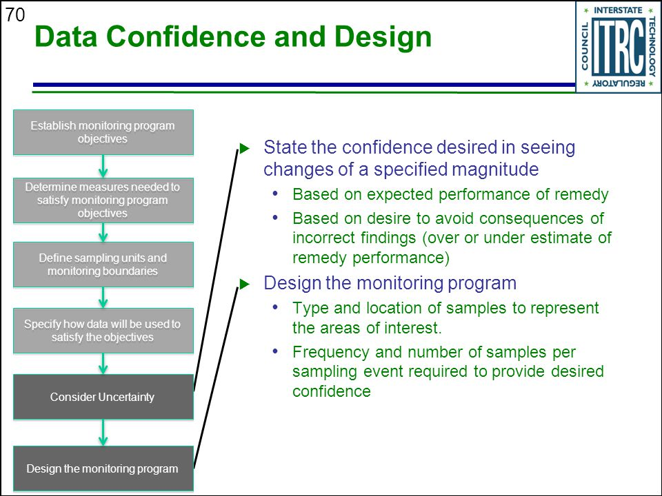 70 Data Confidence and Design  State the confidence desired in seeing changes of a specified magnitude Based on expected performance of remedy Based on desire to avoid consequences of incorrect findings (over or under estimate of remedy performance)  Design the monitoring program Type and location of samples to represent the areas of interest.