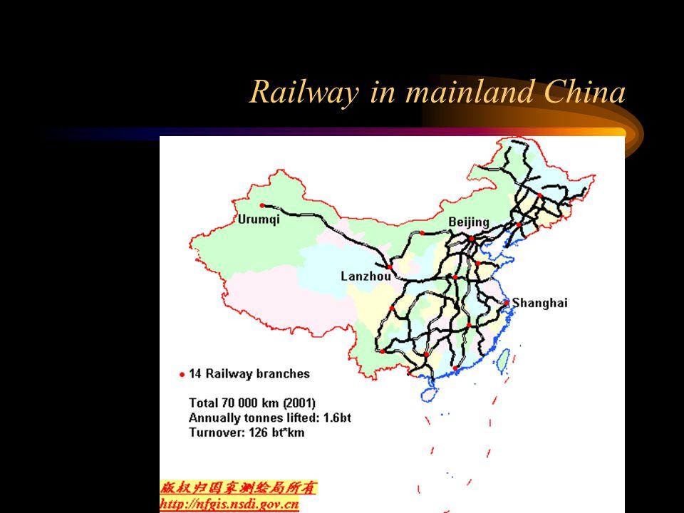 Railway in mainland China