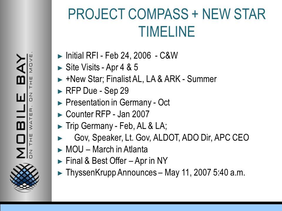 ► Initial RFI - Feb 24, 2006 - C&W ► Site Visits - Apr 4 & 5 ► +New Star; Finalist AL, LA & ARK - Summer ► RFP Due - Sep 29 ► Presentation in Germany - Oct ► Counter RFP - Jan 2007 ► Trip Germany - Feb, AL & LA; ► Gov, Speaker, Lt.