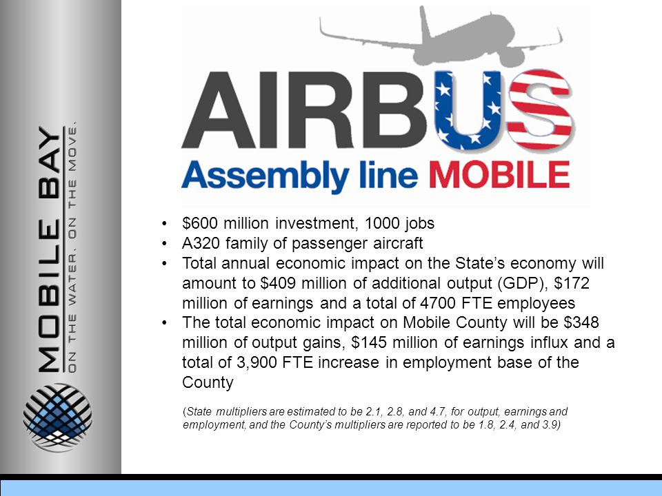 $600 million investment, 1000 jobs A320 family of passenger aircraft Total annual economic impact on the State's economy will amount to $409 million of additional output (GDP), $172 million of earnings and a total of 4700 FTE employees The total economic impact on Mobile County will be $348 million of output gains, $145 million of earnings influx and a total of 3,900 FTE increase in employment base of the County (State multipliers are estimated to be 2.1, 2.8, and 4.7, for output, earnings and employment, and the County's multipliers are reported to be 1.8, 2.4, and 3.9)