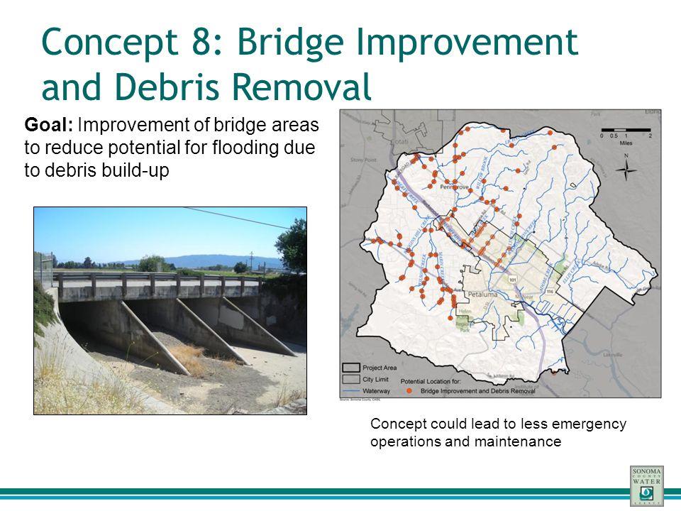 Concept 8: Bridge Improvement and Debris Removal Goal: Improvement of bridge areas to reduce potential for flooding due to debris build-up Concept cou