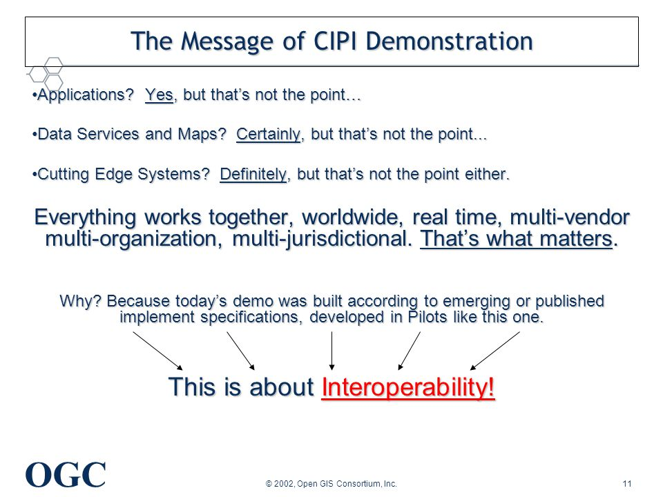 OGC © 2002, Open GIS Consortium, Inc.11 The Message of CIPI Demonstration Applications.
