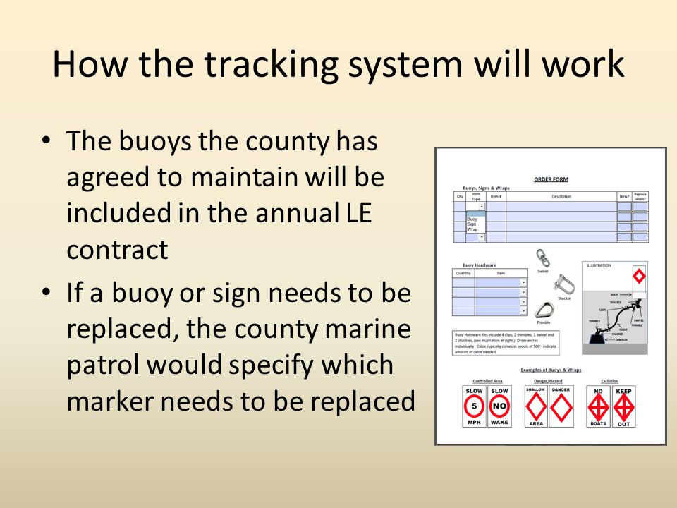 How the tracking system will work The buoys the county has agreed to maintain will be included in the annual LE contract If a buoy or sign needs to be replaced, the county marine patrol would specify which marker needs to be replaced
