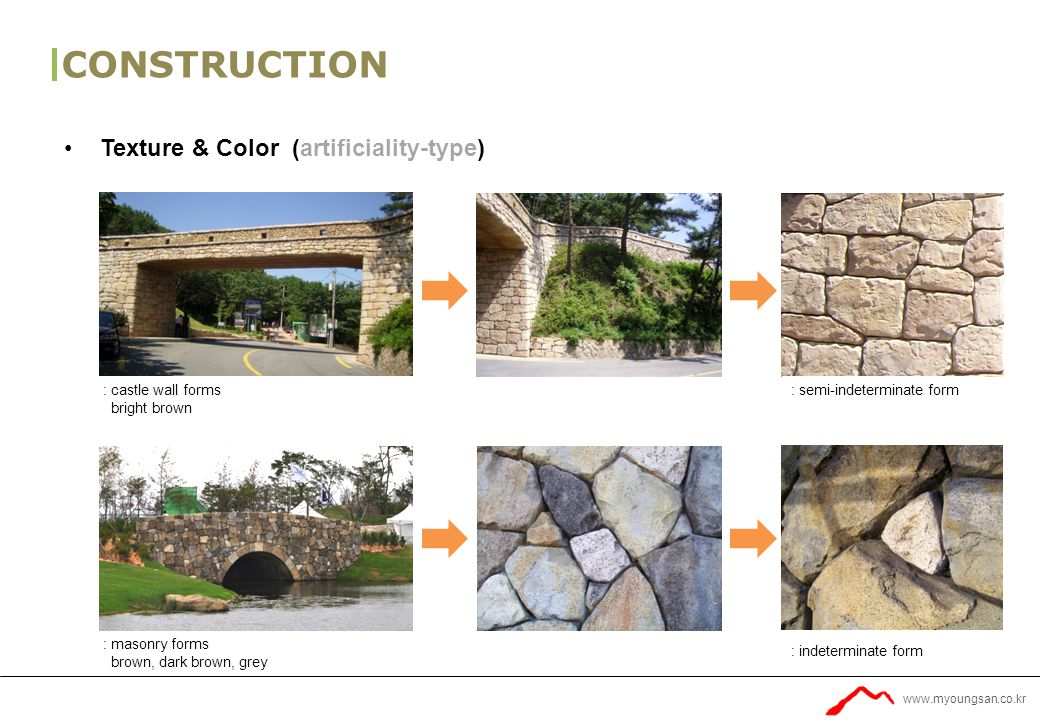 www.myoungsan.co.kr CONSTRUCTION : castle wall forms bright brown : masonry forms brown, dark brown, grey : semi-indeterminate form : indeterminate form Texture & Color (artificiality-type)