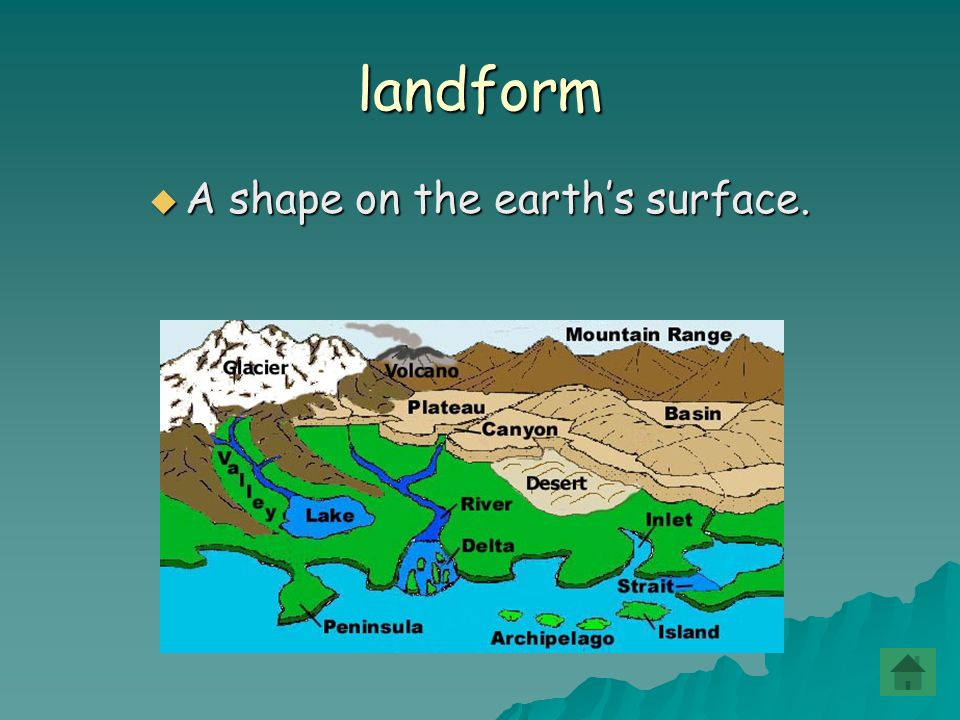 landform  A shape on the earth's surface.