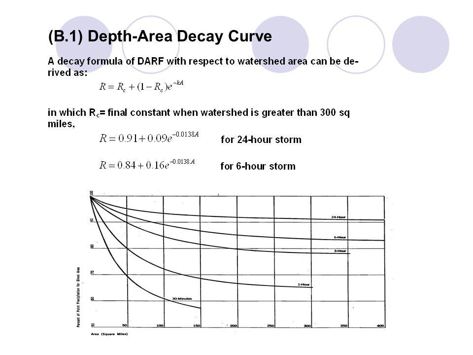 (B.1) Depth-Area Decay Curve