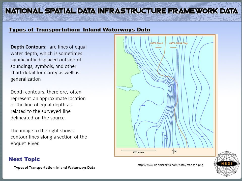 Types of Transportation: Inland Waterways Data Depth Contours: are lines of equal water depth, which is sometimes significantly displaced outside of soundings, symbols, and other chart detail for clarity as well as generalization Depth contours, therefore, often represent an approximate location of the line of equal depth as related to the surveyed line delineated on the source.