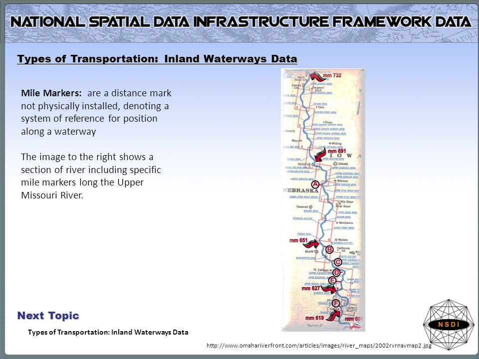 Implementation Example Currently there is no known example for the Inland Waterways standard.