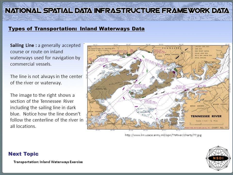 Next Topic Course completion Transportation: Inland Waterways Final Exercise 1.Click on the following hyperlink: http://gis.sam.usace.army.mil/MapRoom/_C002/Default.asp?theTitle=eCoast al Navigation Base Map http://gis.sam.usace.army.mil/MapRoom/_C002/Default.asp?theTitle=eCoast al Navigation Base Map 2.Review the application.