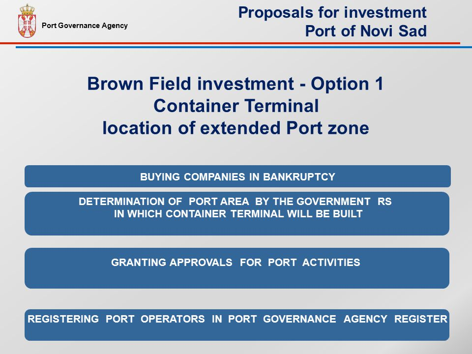 BUYING COMPANIES IN BANKRUPTCY REGISTERING PORT OPERATORS IN PORT GOVERNANCE AGENCY REGISTER DETERMINATION OF PORT AREA BY THE GOVERNMENT RS IN WHICH CONTAINER TERMINAL WILL BE BUILT GRANTING APPROVALS FOR PORT ACTIVITIES Brown Field investment - Option 1 Container Terminal location of extended Port zone Port Governance Agency Proposals for investment Port of Novi Sad