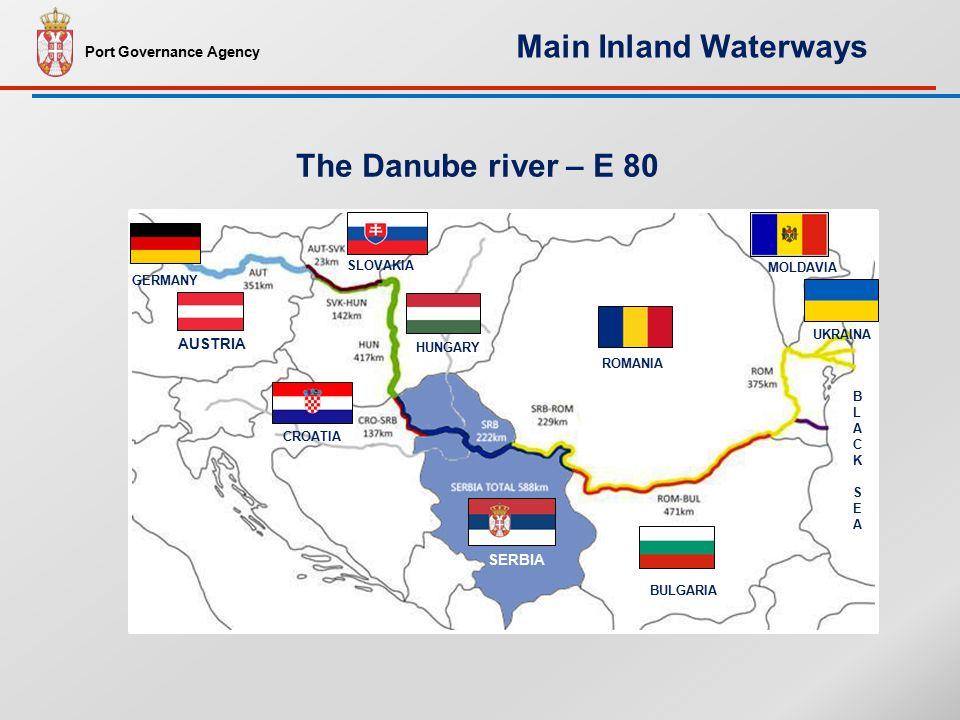 The Danube river – E 80 Port Governance Agency Main Inland Waterways ROMANIA BULGARIA CROATIA AUSTRIA HUNGARY SLOVAKIA GERMANY MOLDAVIA UKRAINA BLACKSEABLACKSEA SERBIA