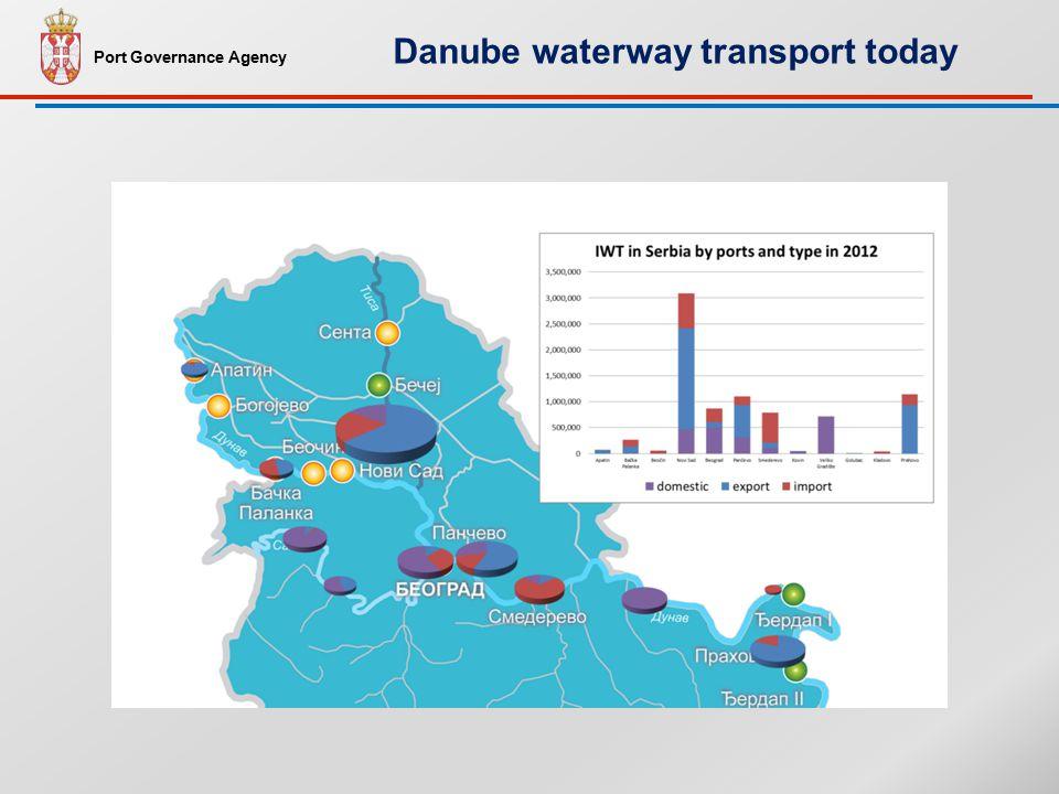 The Port of Novi Sad port operator - Luka Novi Sad a.d.