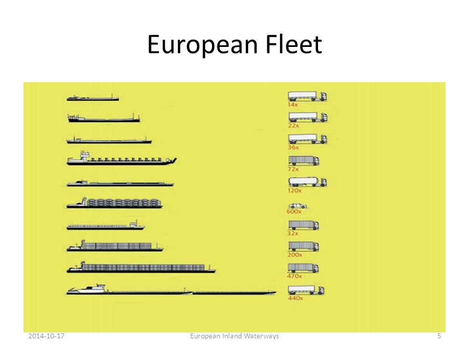 European Fleet 2014-10-17European Inland Waterways5