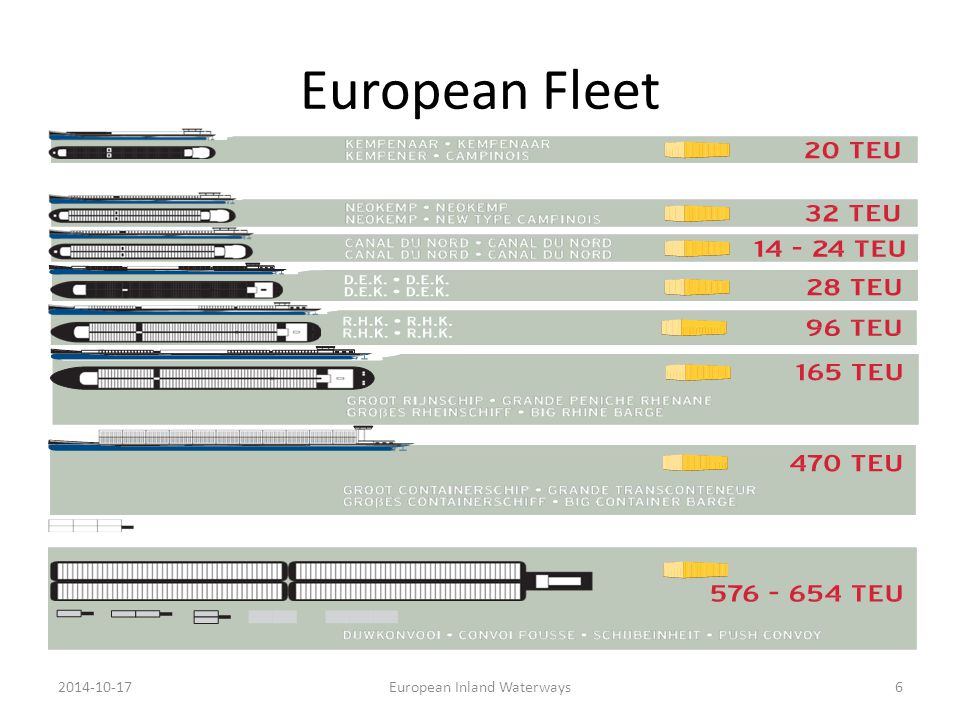 European Fleet 2014-10-17European Inland Waterways6