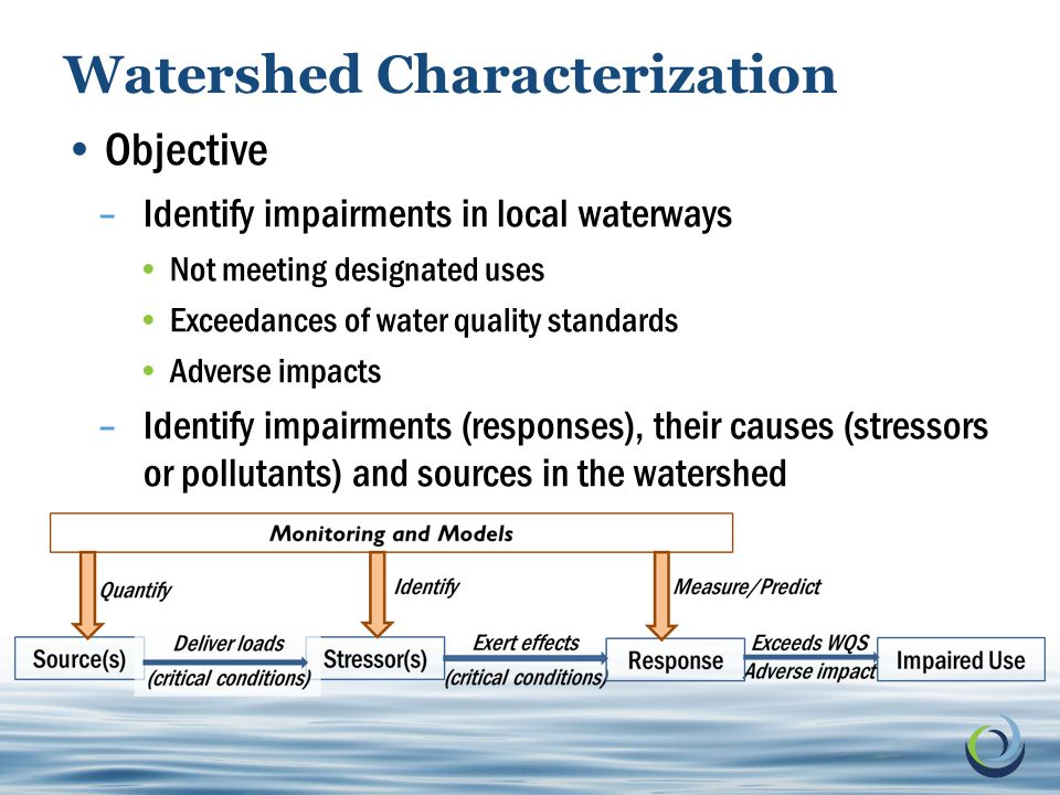 8 © 2011 Electric Power Research Institute, Inc. All rights reserved. Watershed Characterization Objective –Identify impairments in local waterways No