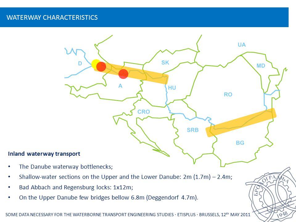WATERWAY CHARACTERISTICS SOME DATA NECESSARY FOR THE WATERBORNE TRANSPORT ENGINEERING STUDIES ∙ ETISPLUS ∙ BRUSSELS, 12 th MAY 2011 Inland waterway tr