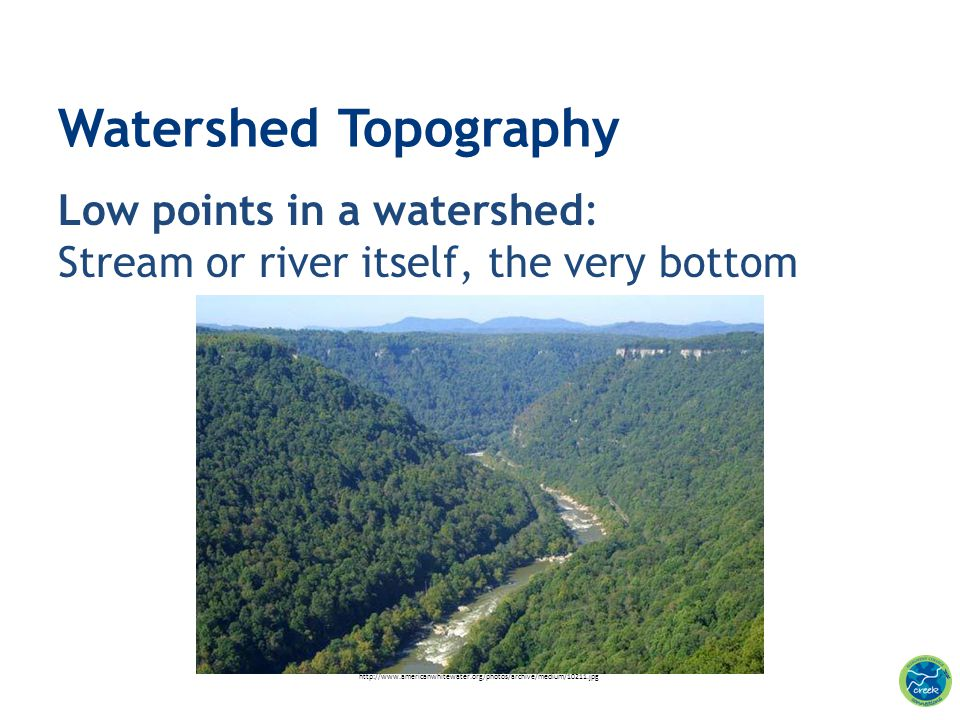 Low points in a watershed: Stream or river itself, the very bottom Watershed Topography http://www.americanwhitewater.org/photos/archive/medium/10211.